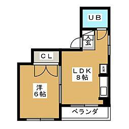 千種駅 4.5万円