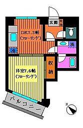 南万騎が原駅 5.3万円
