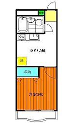エクセレンスアキヤマ[215号室]の間取り
