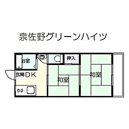 泉佐野グリーンハイツ[3階]の間取り