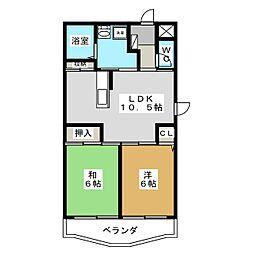 ルネス・サンガーデン[2階]の間取り