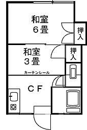 河原アパート[202号室]の間取り