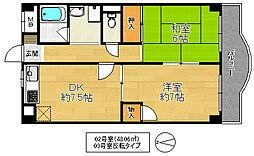 シティーガーデン鶴見[2階]の間取り