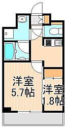 千住大橋駅 8.4万円