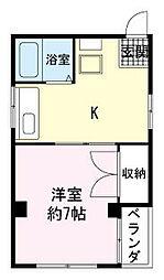 沼津駅 2.5万円