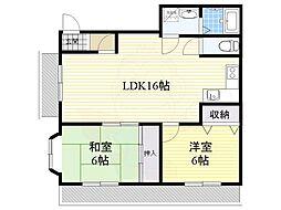 北大阪急行電鉄 緑地公園駅 徒歩3分の賃貸マンション 2階2LDKの間取り
