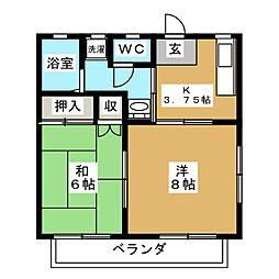 SHIKOTAレジデンスB[1階]の間取り
