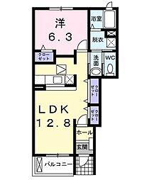 国府津駅 5.9万円