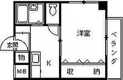 プチソレイユ[206号室]の間取り