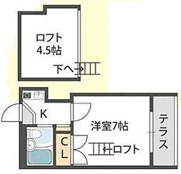 喜連瓜破駅 2.5万円