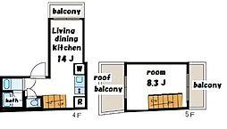 CONTEL SHINANOMACHI 4階1DKの間取り