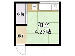 野田駅 2.0万円