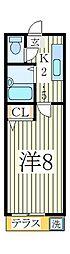 ウィステリアハウス寿[1階]の間取り