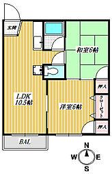 コーポ富士[201号室号室]の間取り