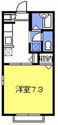 リバーサイドハイツII[201号室号室]の間取り