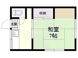 小岩駅 3.5万円