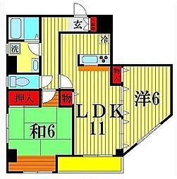 小西第8M&Sビル[7階]の間取り