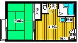 S HOUSE[203号室]の間取り