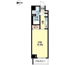 浅草駅 9.0万円