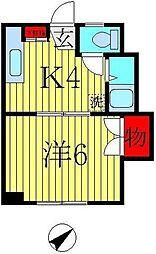柏駅 3.7万円
