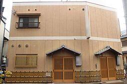 大阪府寝屋川市錦町