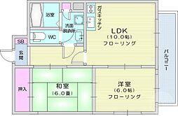 卸町駅 5.2万円