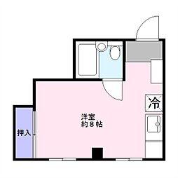 埼玉県幸手市中1丁目の賃貸アパートの間取り