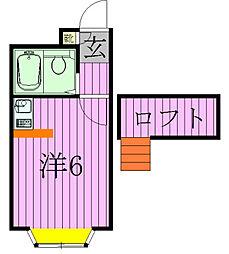 ベルピア馬橋第2−1[104号室]の間取り