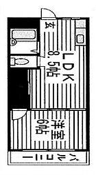 千葉県松戸市西馬橋1丁目の賃貸マンションの間取り