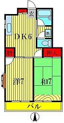 セイワハウス[1階]の間取り