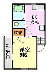 石川ハイツ[101号室]の間取り