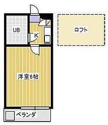 RARA新松戸NO1[1階]の間取り