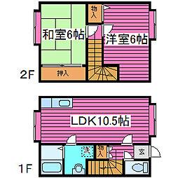 スマイル73[D号室]の間取り
