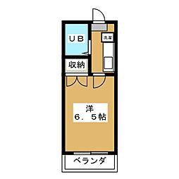 長野駅 1.9万円