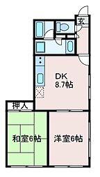 サンライズ高田[2階]の間取り