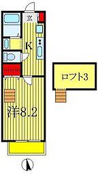 セナリオフォルム馬橋I[2階]の間取り