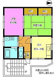 川原マンション[2階号室]の間取り