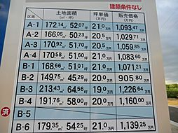 全体区画価格表
