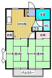 シティコート新松戸[2階]の間取り
