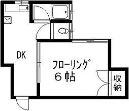 西新駅 2.5万円