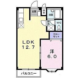 島田駅 3.6万円
