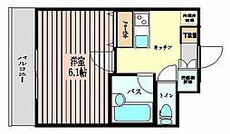東十条駅 7.2万円