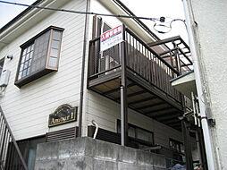 アモール1[1階]の外観