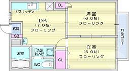 仙台市地下鉄東西線 八木山動物公園駅 8.1kmの賃貸アパート 2階2DKの間取り