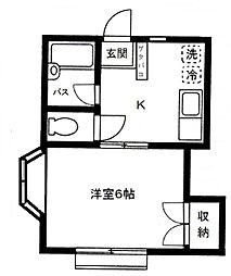 上野毛ハイツ[0201号室]の間取り