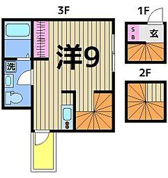 coco garden 北千住[3階]の間取り