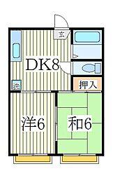 ファミーユ光[2階]の間取り