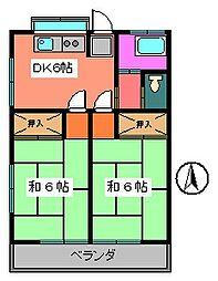 須岡荘[201号室]の間取り