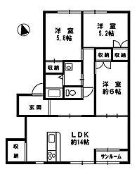 コーポユーカリ11号館[2階]の間取り