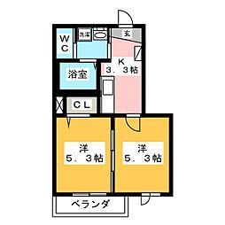 小田原駅 8.1万円